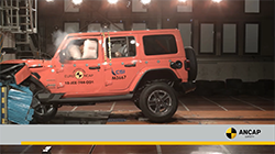 The newly released Jeep Wrangler enters the Australasian market with a concerning 1 star ANCAP safety rating...