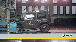 Australasia's independent authority on vehicle safety, ANCAP, has announced a 3 star safety rating for the all new Suzuki Jimny – falling shy of expected safety standards in three of the four areas of assessment.